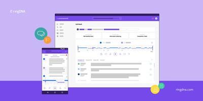 Sales acceleration platform for Salesforce